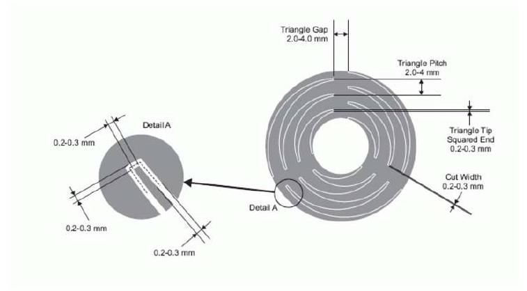 wheel_schematic