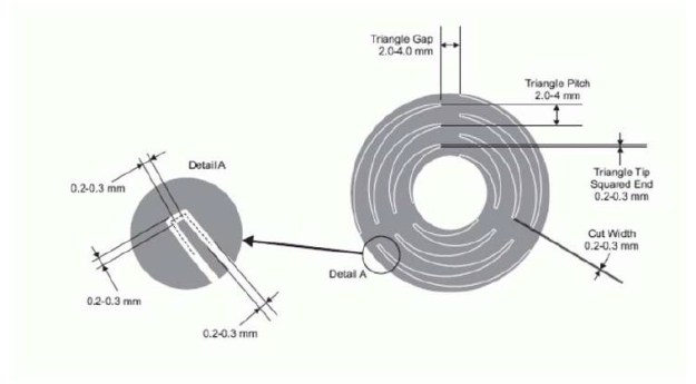 wheel_schematic